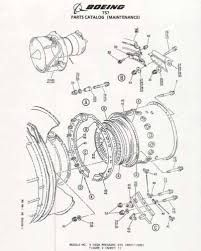 inside an engine at ge aviation facility in celma brazil aviation rh pinterest com boeing 737 aircraft maintenance manual download boeing 737-200 aircraft maintenance manual pdf