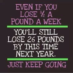 Chalkboard Weight-Loss Quotes | POPSUGAR Fitness Photo 2