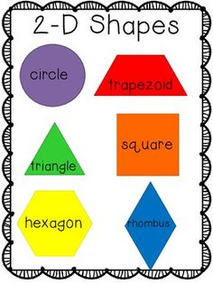 This 2D shape poster can be a quick reference for your students to use during your geometry unit.