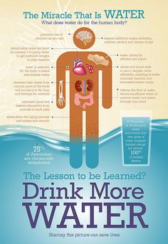 Water Benefits. How water can help lose weight