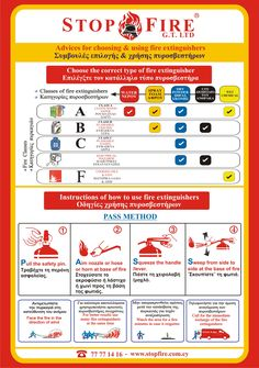 Important Installation And Safety Information Kitchen Cabinet Label