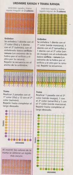 Taller de Ana María: PUNTOS TELAR MARIA O TELAR DE PEINE Loom Weaving, Hand Weaving, Tapestry Loom, Types Of Weaving, Weaving Projects, Weaving Patterns, Weaving Techniques, Loom Knitting, Fabric