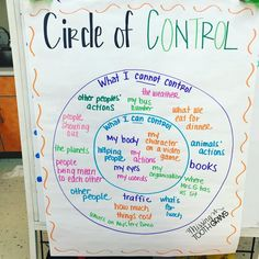 "Today was a great day to look back at our Circle Of Control! All I've heard lately is ""so-and-so is looking at me"" and ""why won't he stop…"