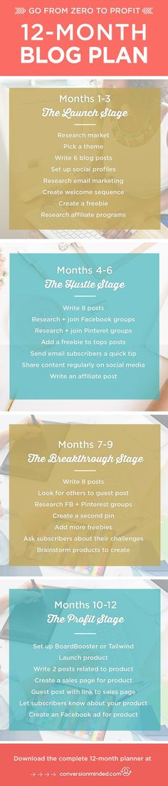 12-Month Blog Plan | Heres my complete monthly blog planner for bloggers and entrepreneurs, with specific goals for each stage of your blog/business: Launch, Hustle, Breakthrough and Scale. Free printable blog planner included. Click through to see the planner!