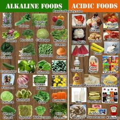 Cancer cannot grow or survive in an alkaline diet. (Learn more from a health professional before starting an alkaline diet. Acid And Alkaline, Alkaline Foods, Alkaline Vs Acidic Foods, Alkaline Fruits And Vegetables, Alkaline Recipes, Healthy Tips, Healthy Choices, Eating Healthy, Happy Healthy