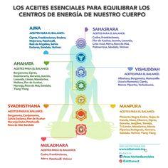 Hay un aceite esencial para cada chakra! Los aceites esenciales Attar ofrecen una gama completa de cuidado y equilibrio para todos tus centros de energía, conoce más...