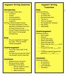 argument writing bookmark from inspire the love of learning on teachersnotebookcom 4 argumentative writingpersuasive writingessay. Resume Example. Resume CV Cover Letter