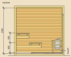 Bygg din egen bastu! | Villaliv.net - Magasinet för dig som gillar villaliv Spa Interior, Furniture Arrangement, Hotel Spa, Jacuzzi, Cottage, Saunas, Architecture, Design, Container