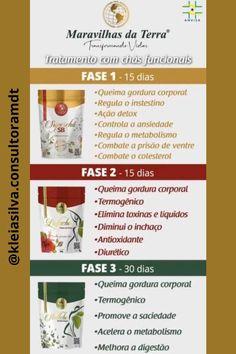1, Fitness, Natural Appetite Suppressant, Natural Detox, Group, Diet