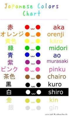 Learn Japanese: Colors by ~misshoneyvanity on deviantART Basic Japanese Words, Japanese Colors, Japanese Phrases, Study Japanese, Japanese Kanji, Japanese Culture, Learning Japanese, Hello In Japanese, Japanese Language Lessons