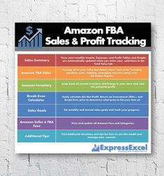 A Simple, Easy-to-Use Microsoft Excel Workbook that tracks your sales and expenses to help you figure out what to price your item at to get the profit you deserve! You need the Amazon Sales & Profit Tracking Excel Spreadsheet for Fulfillment by Amazon (FBA) Professional and Individual US UK Europe and Canada Sellers!  ▬▬▬▬▬▬▬▬▬▬▬▬▬▬▬▬▬▬▬▬▬▬▬  WHATS INCLUDED  ► Download your All Orders Report from sellercentral.amazon.com and paste directly to the sheet to avoid manually entering informati...
