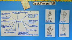 Sarah, Plain and Tall Pioneer life