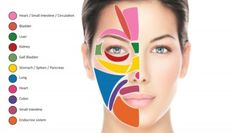 Photo of How To Determine What Your Face Is Telling About The Health Of Your Kidneys And Liver
