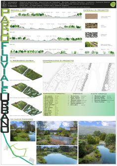 Parco Fluviale Urbano Pistoia Torrente Ombrone scelte progettuali.