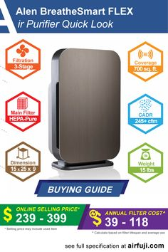 Alen BreatheSmart FLEX air purifier review, price guide, filter replacement cost, CADR and complete specification. #alen #airpurifier #aircleaner #cleanair