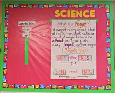 Science anchor chart