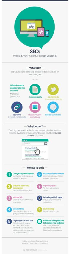 Here's our SEO Basics infographic for the key points in a nutshell. For the finer details, check out our comprehensive Beginner's Guide to SEO. Seo Marketing, Digital Marketing, Marketing Ideas, Internet Marketing, Seo Basics, Seo Packages, Seo Analysis, Seo For Beginners, Seo Strategy