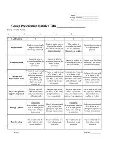 prezi / powerpoint presentation rubric (pdf) | rubrics, social, Presentation templates