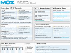SEO cheat sheet: Great infographic from MOZ! https://plus.google.com/?utm_source=embedded_medium=googleabout_campaign=link