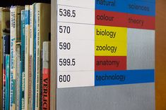 Loris Pernoux designs moveable and colour-coded identity for university library.