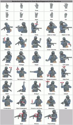 life-hacked!: Know your call signs
