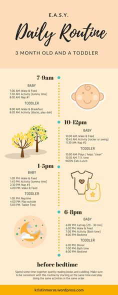 Routine with a 3 Month Old + a Toddler EASY. Routine with a child of 3 months and a toddler Baby Sleep Schedule, Toddler Schedule, Bedtime Routine Baby, Toddler Routine, Newborn Schedule, Before Baby, After Baby, Baby Ballon, 2 Month Old Baby