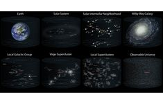 The size of the observable universe (spoiler - it's really big!)