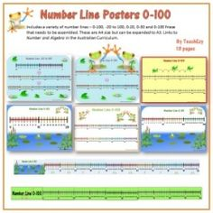 Number Line Posters to 100