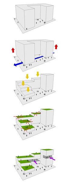 Regeneración Urbana Av ri o coca A As Architecture, Architecture Concept Diagram, Architecture Graphics, Architecture Drawings, Architecture Diagrams, Parti Diagram, Planer Layout, Urban Planning, Urban Design