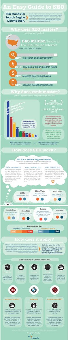 An-Easy-Guide-To-Seo-infographic