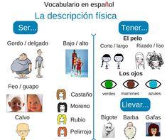 La descripción física en español. Vocabulario en español. Spanish vocabulary: Personal Description. ELE.