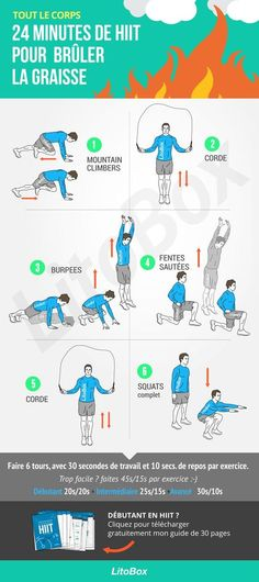 HIIT brûle graisse avec une corde à sauter ! HIIT burns fat with a jump rope! The post HIIT burns fat with a jump rope! Circuit Training, Training Plan, Weight Training, Strength Training, Marathon Training, Bodybuilding Training, Bodybuilding Workouts, Yoga Fitness, Fitness Diet