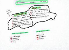 Bölgeler Coğrafyası - Güneydoğu Anadolu Bölgesi. Konu Anlatımı ders notları