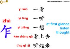Decode Mandarin Chinese—Do you believe your first sight?