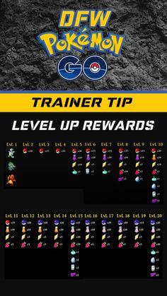 Cool Tips for Pokemon go!  #pokemon #pokemongo #DFWpokemongo…