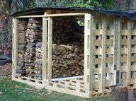 Wood shed from pallets www.facebook.com/...