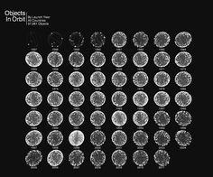 Created for Jer Thorp's Data Representation class at ITP, Objects in Orbit is an interactive data visualization of the satellites and space junk orbiting Earth. The visualization was created in Processing and uses data obtained from CelesTrak and the UCS Satellite Database.