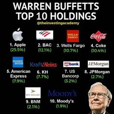 Do you own any of the same stocks Warren Buffett does? 👉 - Finance tips, saving money, budgeting planner Financial Quotes, Financial Tips, Financial Markets, Investing Money, Saving Money, Stock Investing, Dividend Investing, Business Money, Personal Finance