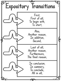 Explanation text hamburger visual aids (SB8486