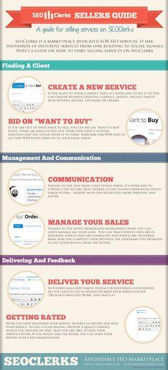 How to sell on SEOClerks - https://www.seoclerks.com/howtosell