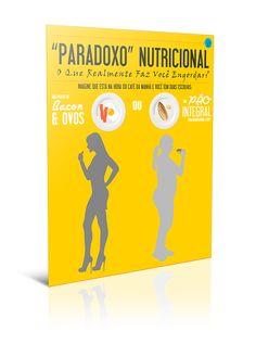 [Infográfico] Paradoxo Nutricional: O que Realmente Faz Você Engordar?