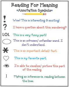 Analytical essay introduction