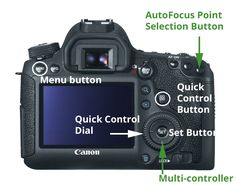 Focus Point Selection in Your Camera