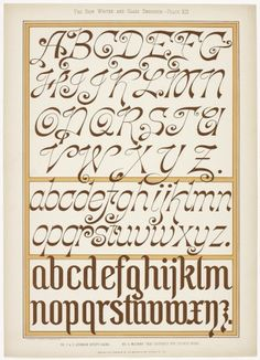 "Imágenes del libro ""The Sign Writer and Glass Embosser"" de William & WG Sutherland, publicado por Decorative Art Journals Company Limited en 1898."