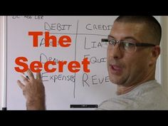 Accounting for Beginners #1 / Debits and Credits / Assets = Liabilities + Equity - YouTube