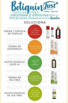 Doterra, Reiki, Just In Case, Healthy Life, Essential Oils, Live, Ideas, Products, Health Products