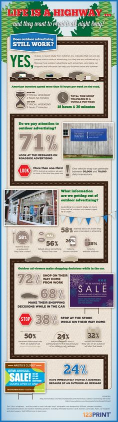 """Does Outdoor Advertising still work? Discover how outdoor ads can help your business shine this summers in this Tom Cochrane-inspired infographic entitled, """"Life is a highway . and they want to read it all night long! Marketing Guru, Small Business Marketing, Marketing And Advertising, Digital Marketing, Business Management, Management Tips, Sign Display, Still Working, Infographics"""