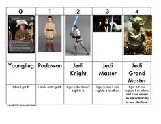 Star Wars Learning Scale - HAHA totally doing it!