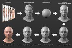 Tori by blakeovitch | Portrait | 3D | CGSociety