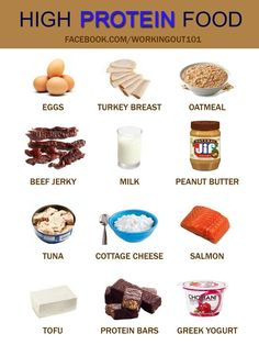 High Protein foods! …